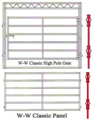 WW Livestock Sytems Corrals For Cattle Classic Panels & Components