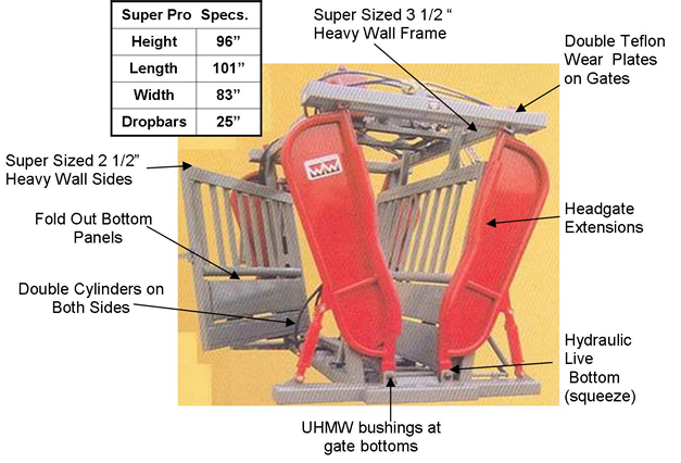 WW Hydraulic SuperPro Commercial Chute